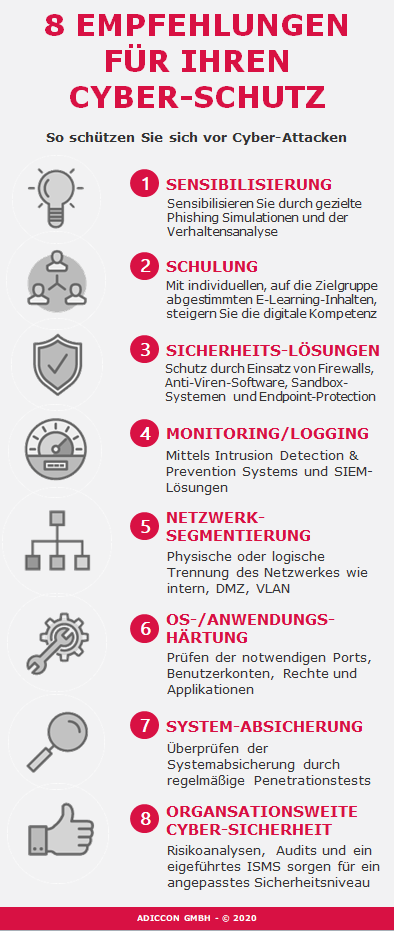 Cyber-Schutz-Empfehlungen
